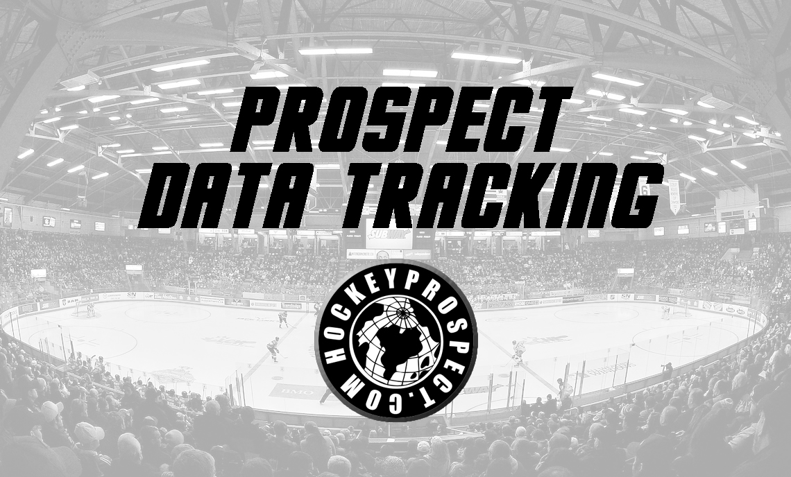 NHL Draft Analytics